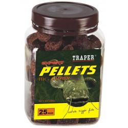 Traper, Pellets Sum